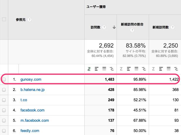 参照トラフィック_-_Google_Analytics-3