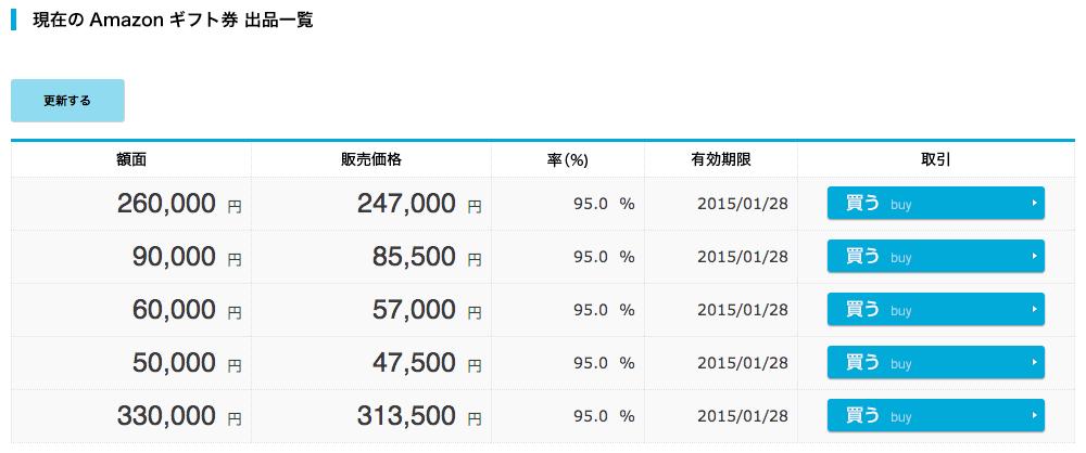 amaten_jp(アマテン)はAmazonギフト券を安心・安全に売ったり、買ったりできる取引所です。 2