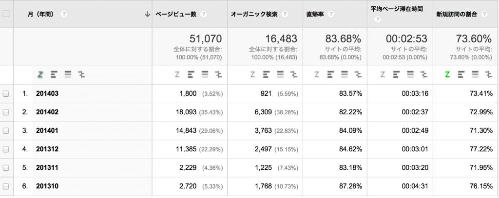 月別集計レポート_-_Google_Analytics