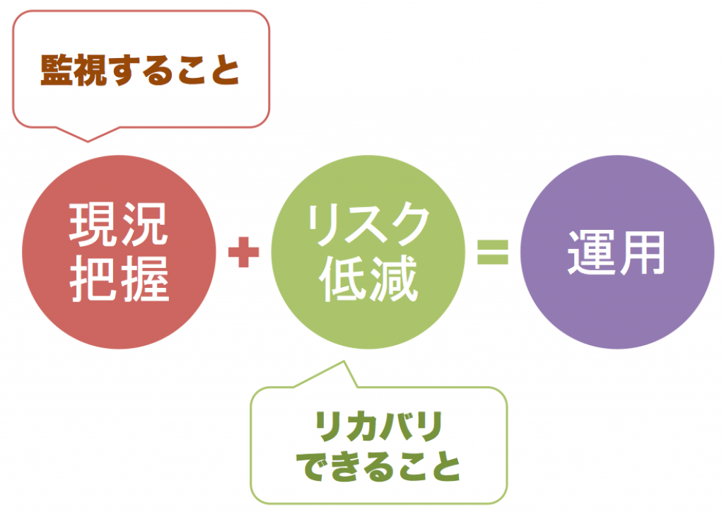 sgstudy9_heroku運用_pptx 4