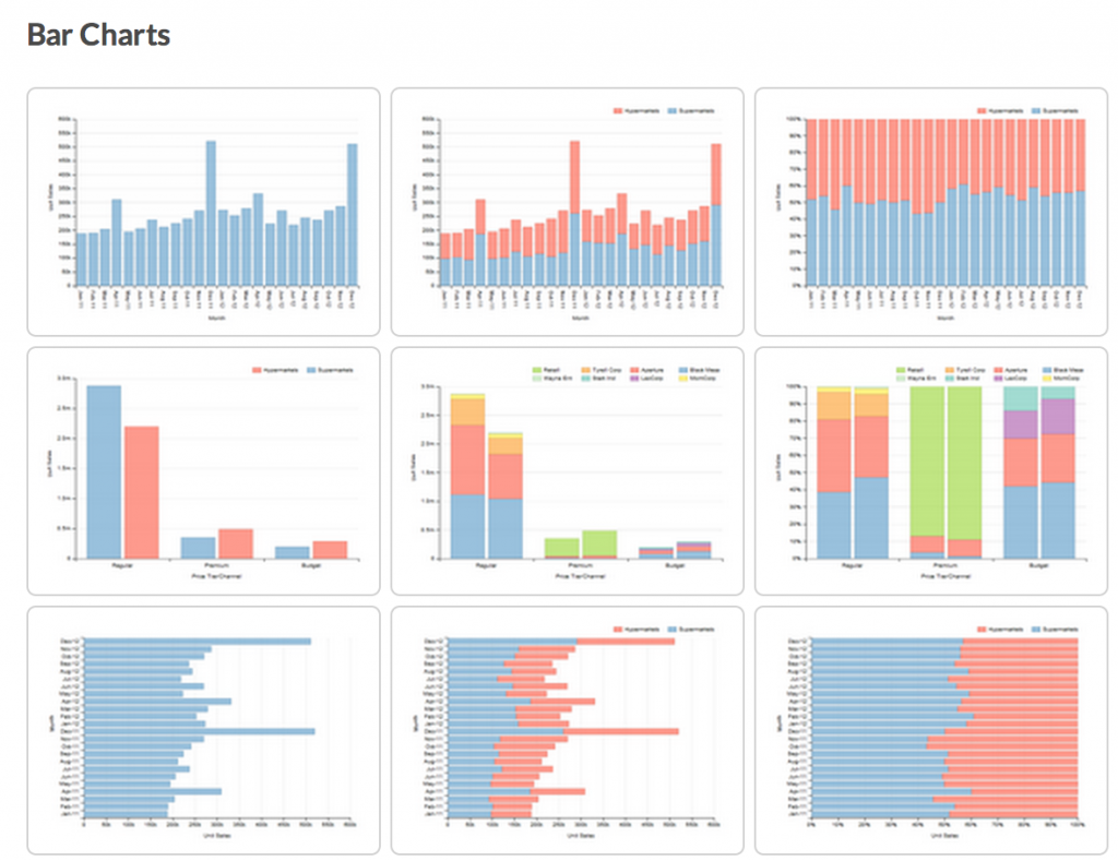 dimple_-_A_simple_charting_API_for_d3_data_visualisations